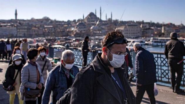 6月22日土耳其新颁防疫措施以及疫情下其旅游现状